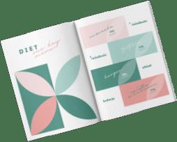 grafika_dieta